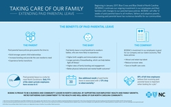 BCBSNC Parental Leave Graphic_121316