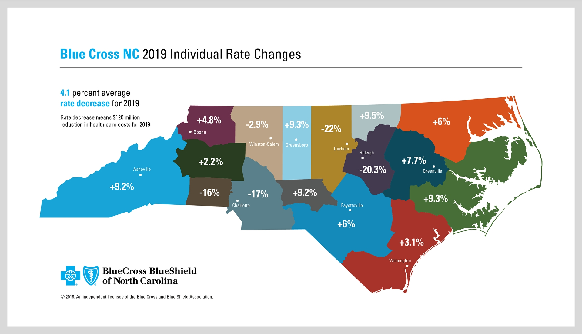 BLUE CROSS NC 4 1 PERCENT AVERAGE RATE DECREASE APPROVED FOR 2019