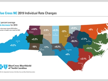 BLUE CROSS NC 4.1 PERCENT AVERAGE RATE DECREASE APPROVED FOR 2019