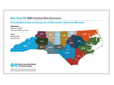 Blue Cross NC to Lower ACA Rates for Individuals by -5.5% in 2020