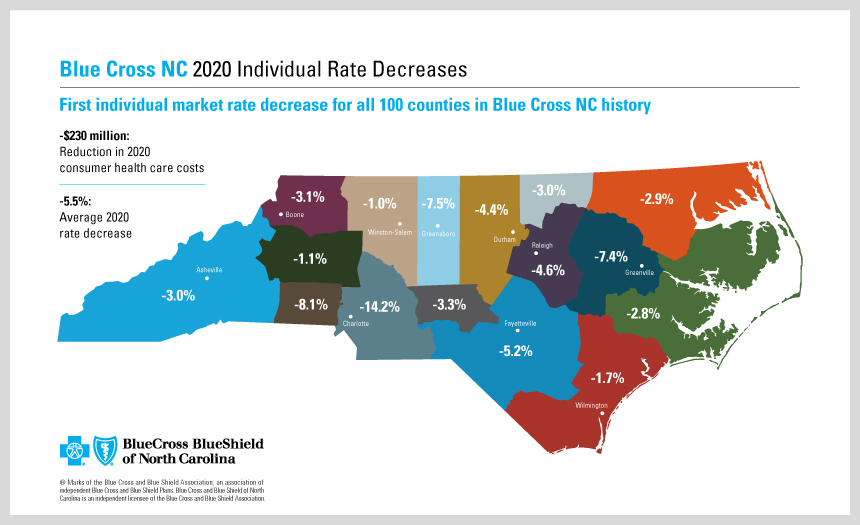 Blue Cross NC 2020 Individual Rate Decreases