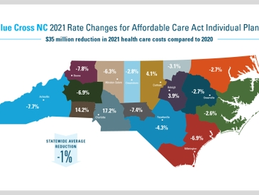 Blue Cross NC Lowers Average 2021 ACA Rates for Individuals