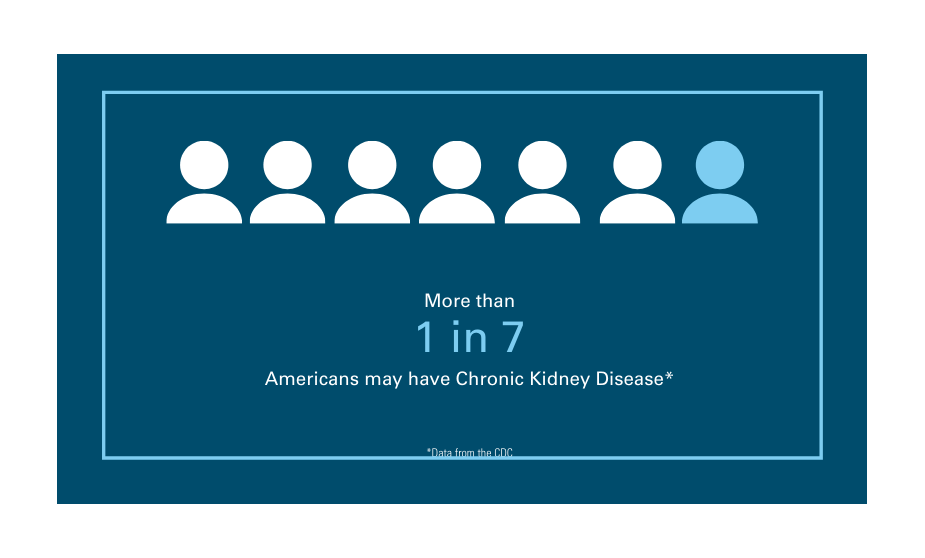Advanced Kidney Care graphic 1