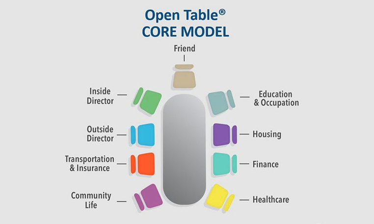 Blue Cross NC Partners with Open Table to Establish Model Program Helping Foster Care Youths Transition to Adulthood