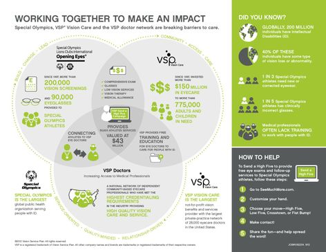 Working Together to Make an Impact