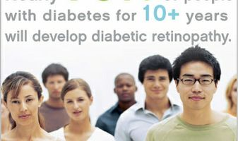 Increased Risk for Diabetic Retinopathy
