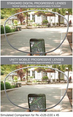 UNITY_Mobile_Comparison