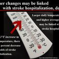 Weather changes may be linked with stroke hospitalization, death