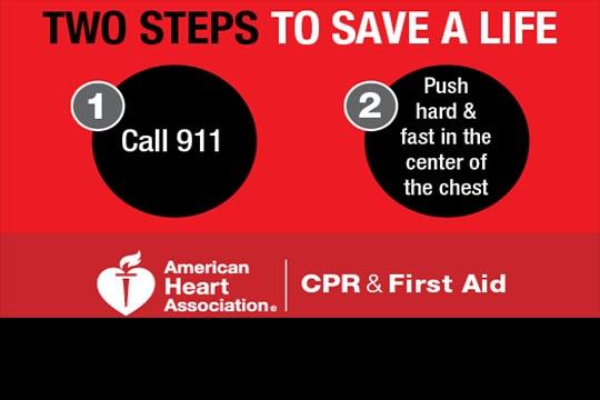 Hands Only CPR widget