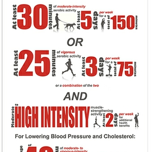 AHA Physical Activity Recommendation
