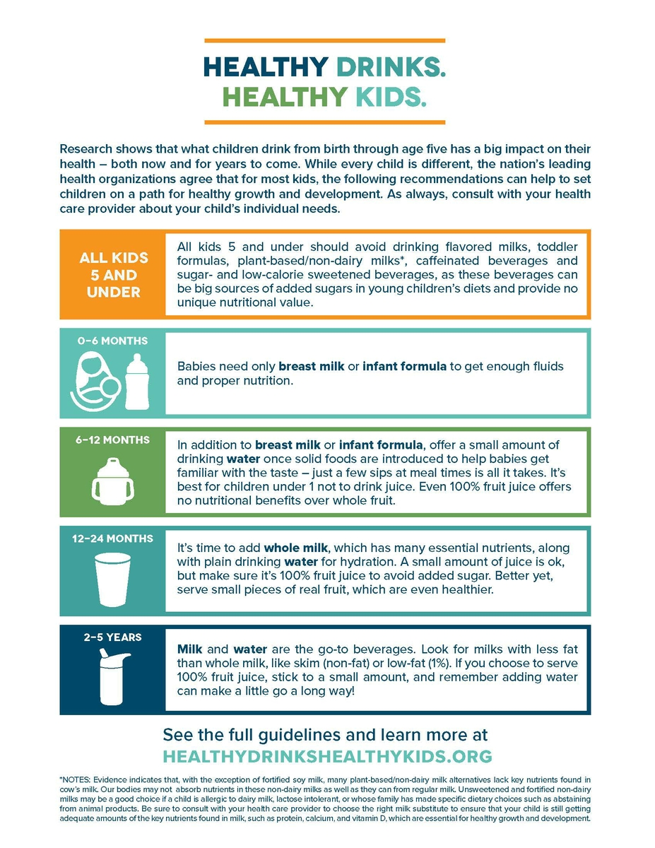 Healthy Drinks Healthy Kids infographic