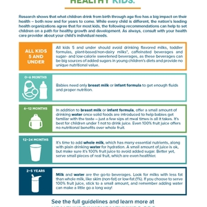 Leading Health Organizations Support First-Ever Consensus Recommendations to Encourage Young Children's Consumption of Healthy Drinks
