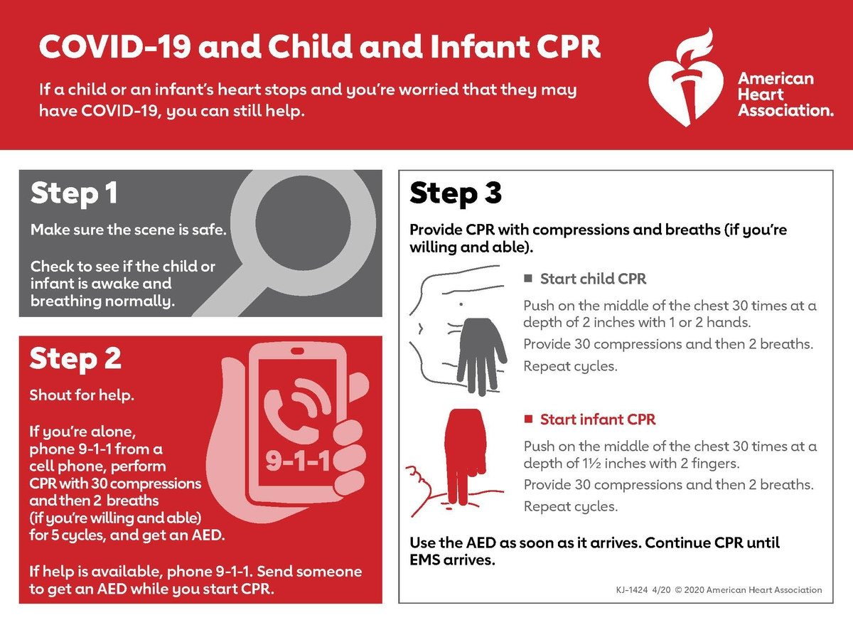 COVID-19 and Child and Infant CPR infographic