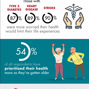 Life's Special Moments - Prioritizing Health Infographic