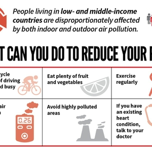 Reducing risk of air pollution exposure