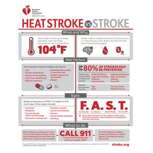 5 ways to keep your heart safe in extreme heat