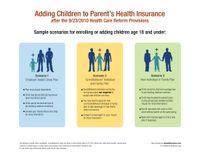 Adding Dependent Children to Your Plan