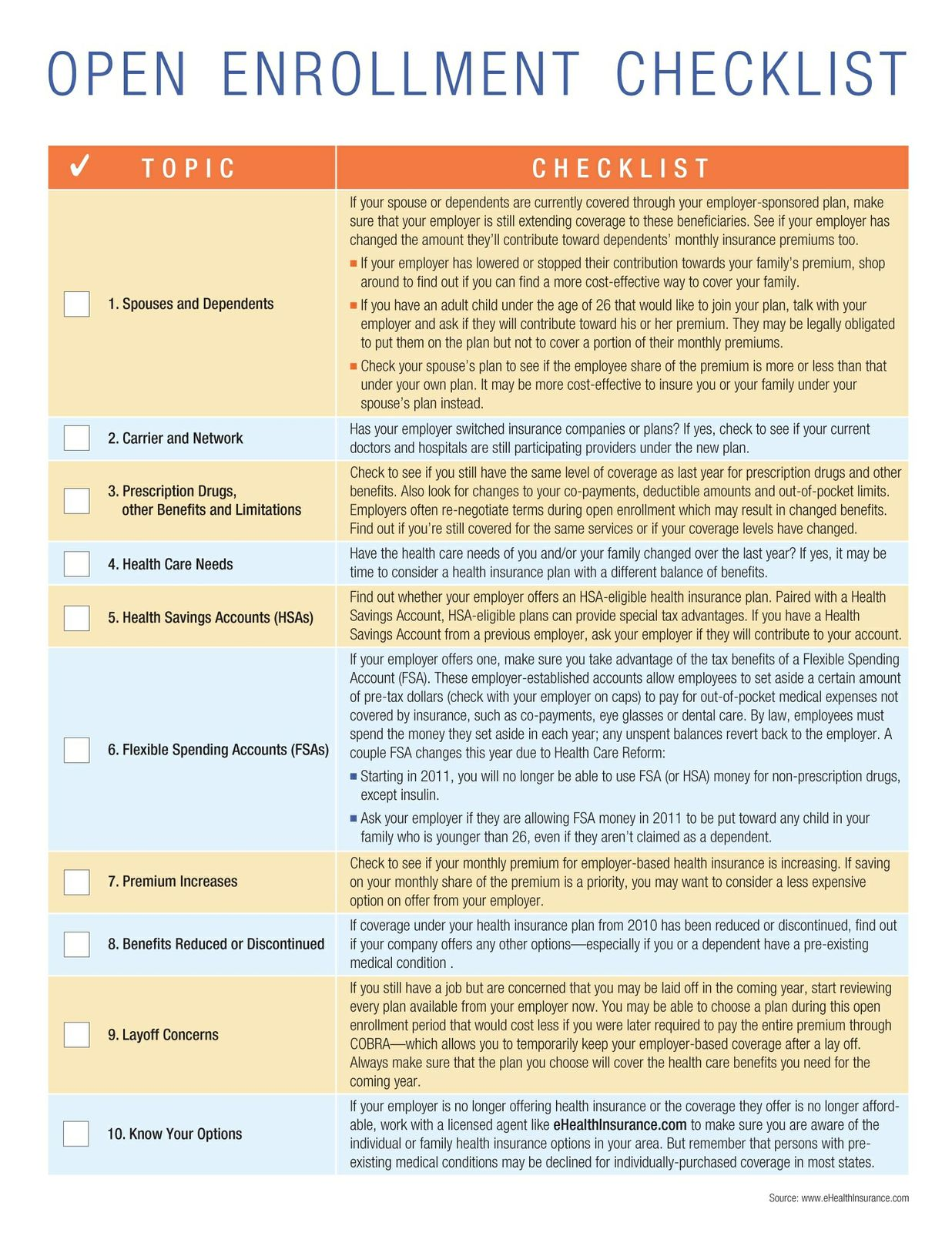 Open Enrollment Checklist