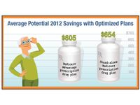 How Much Does Medicare Advantage Cost? - eHealth Publishes Analysis of 2013 Medicare Advantage Plan Costs and Benefits