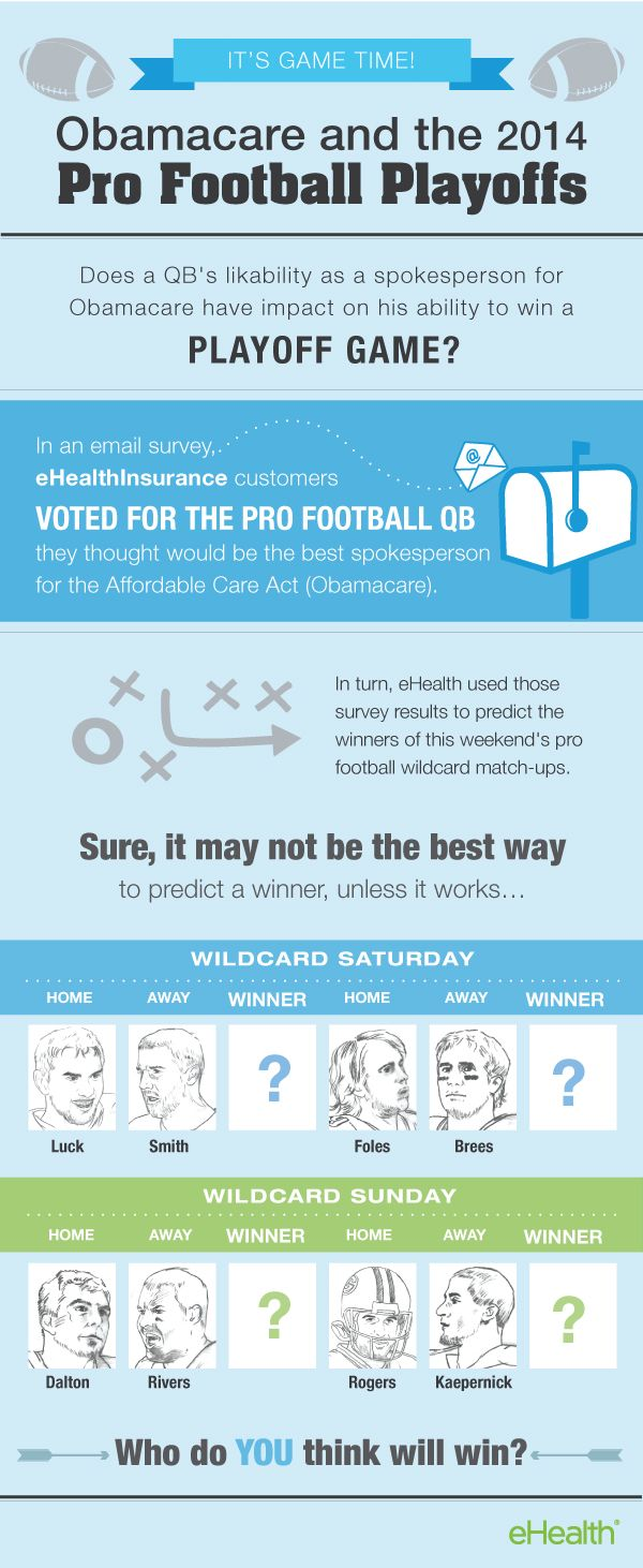 Obamacare and the 2014 Playoffs
