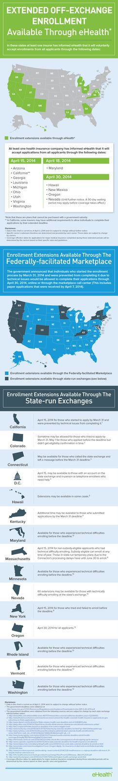 State Enrollment Extensions