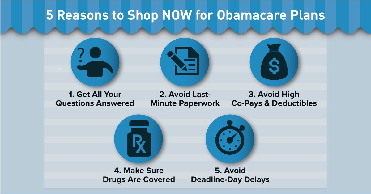 5 Reasons to Shop for Obamacare Plans Now