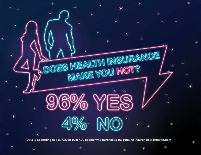 Does Health Insurance Make You Sexy