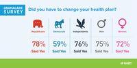 Obamacare Enrollee Survey (2014)