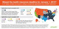 ACA Deadline Extensions (2015)