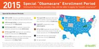 Obamacare Tax Penalty Special Enrollment Period Map (2015)