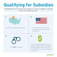 Qualifying for Obamacare Subsidies