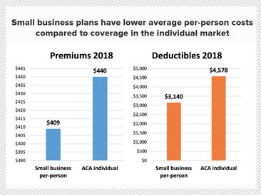 For Lower Health Insurance Costs, it Pays to Travel in Groups