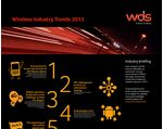 WDS Announces Annual Predictions for Wireless Trends in 2013
