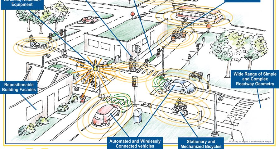 U-M connected and automated vehicle initiative announces founding corporate partners