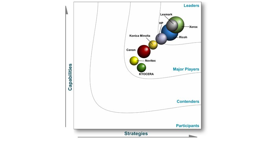 Xerox Named a Managed Workflow Services Leader in New IDC MarketScape Report