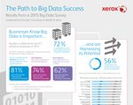 Xerox: Businesses Embracing Big Data but Hurdles Remain for Success