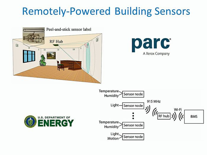Remotely-Powered Building Sensors