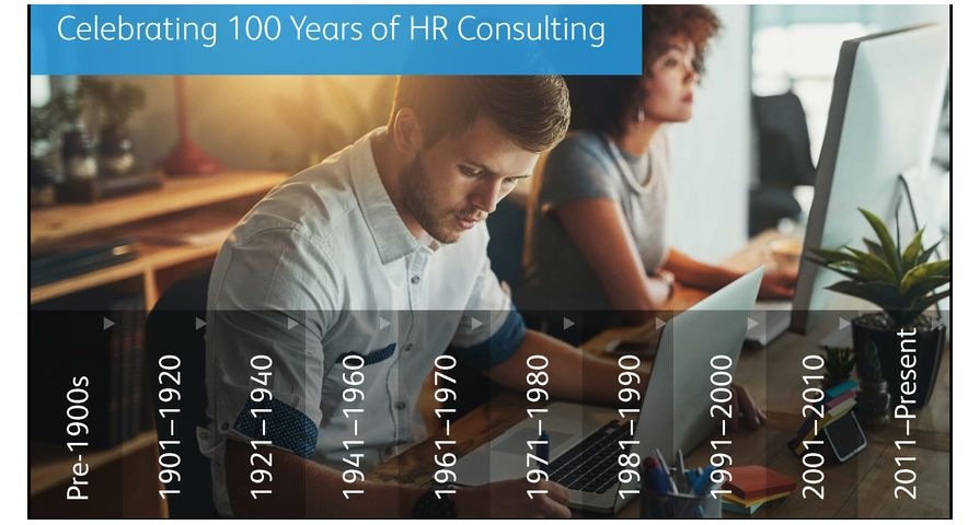 Building a Better Working Future: Xerox Celebrates 100 Years of HR Consulting