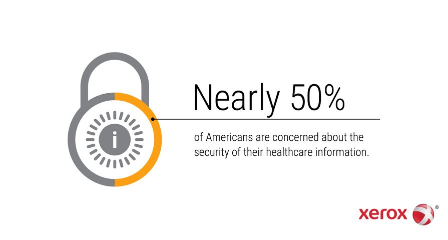 Xerox Survey Finds Nearly Half of Americans Worry Their Personal Healthcare Information Will Be Stolen