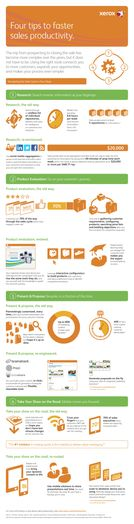 Infographic Xerox Tips to Faster Sales Productivity