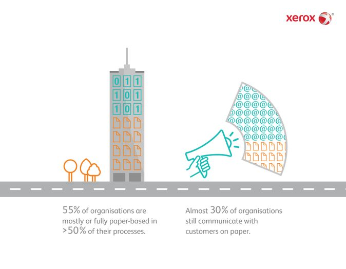 Executives Say Less Than 10 Percent of Business Processes will Rely on Paper by 2018
