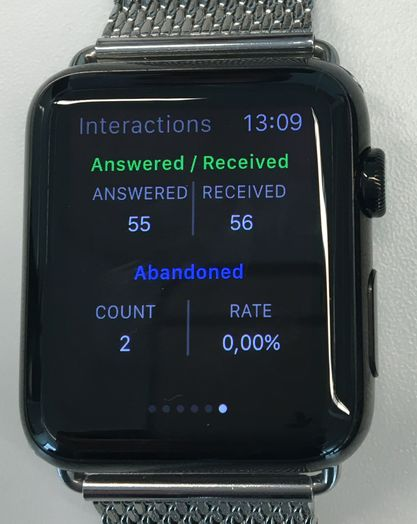 Xerox Receives Partnership Award for Innovative Apple Watch Application for Contact Centres