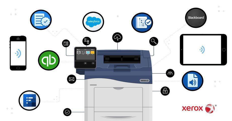 New Xerox ConnectKey Apps