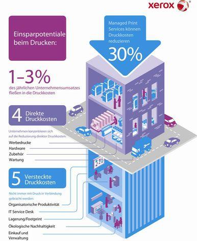 MPS Infografik