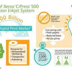 Primeurs voor Xerox op Graph Expo