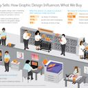 3. Infographic design sells