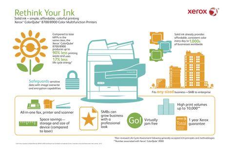 2. Xerox Color Qube Infographic