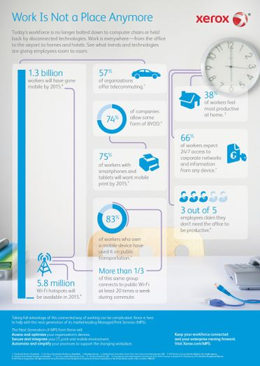 Connected Workplace Infographic_11.7