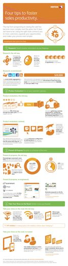 Infographic-Xerox-Tips-to-faster-sales-productivity_low