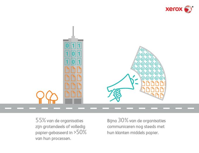 Xerox Digitale Transformatie